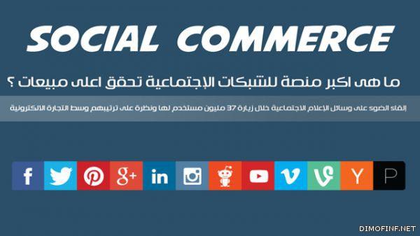 صراع الشبكات الاجتماعية في الاستحواذ على الاقتصاد الشبكي العالمي – انفوجرافيك